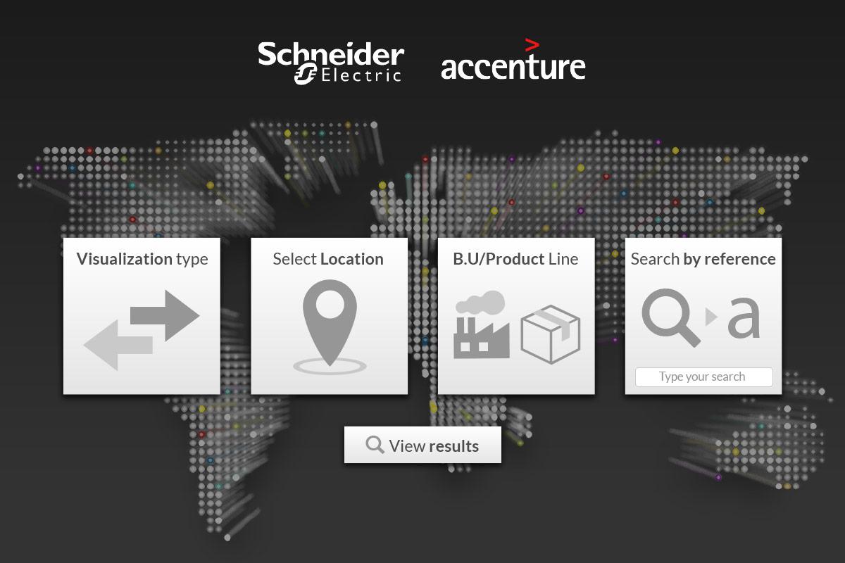 Aplicación Accenture Schneider Electric - INKTERFACE